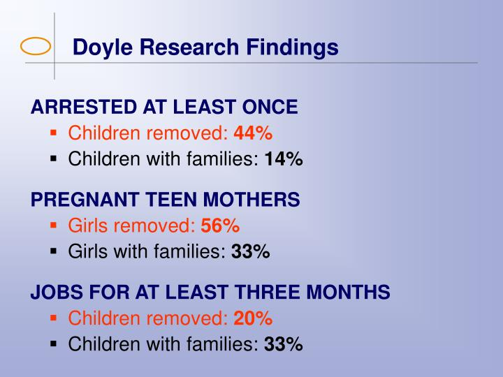 Doyle Research Findings