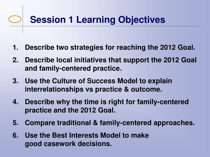 Session 1 Learning Objectives