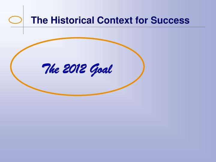 The Historical Context for Success