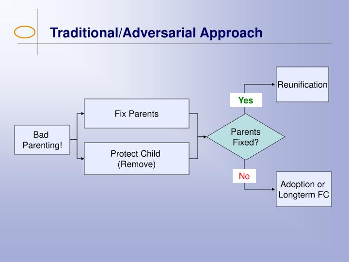 Traditional/Adversarial Approach