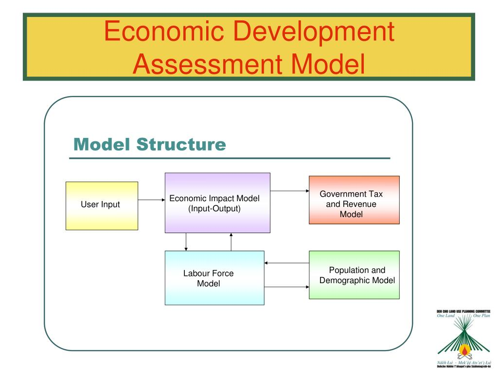 Economic Development Assessment Model