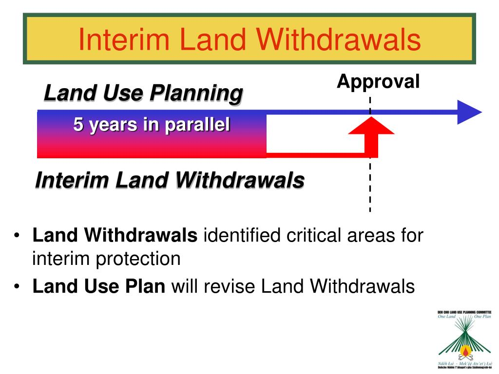 Interim Land Withdrawals