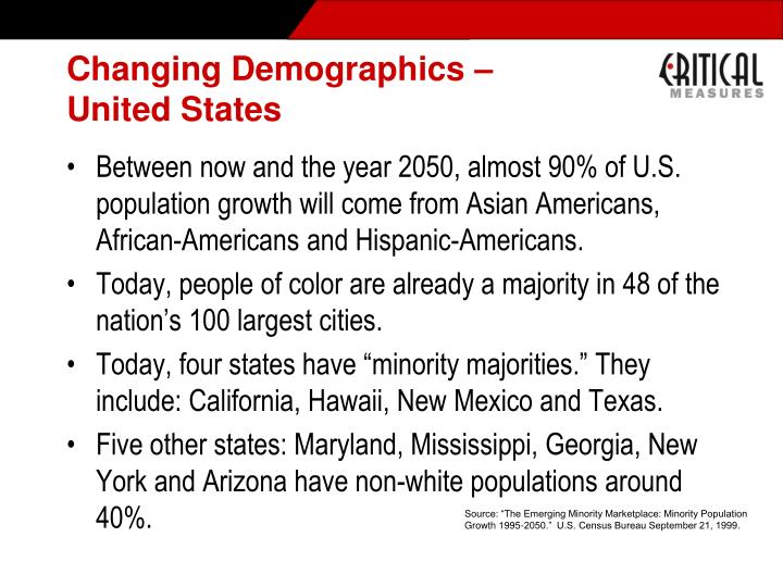 Changing Demographics – United States