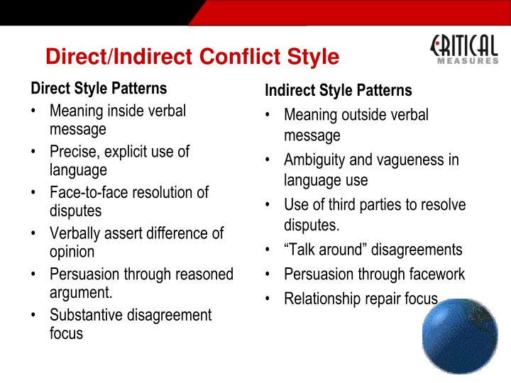 Direct Style Patterns