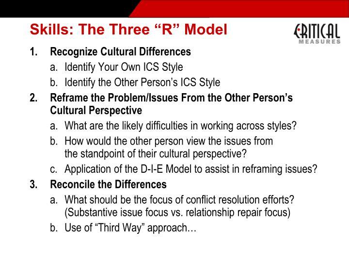 """Skills: The Three """"R"""" Model"""