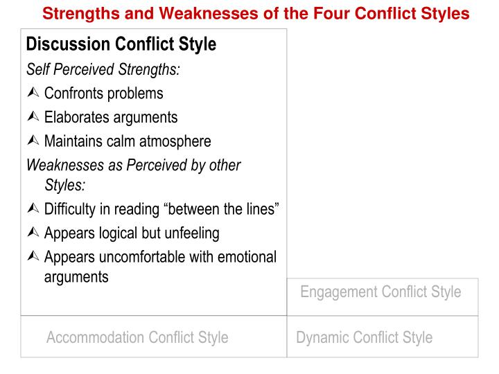 Discussion Conflict Style