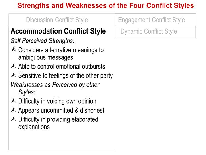 Strengths and Weaknesses of the Four Conflict Styles