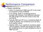 performance comparison80