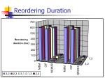 reordering duration