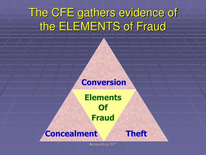 The cfe gathers evidence of the elements of fraud