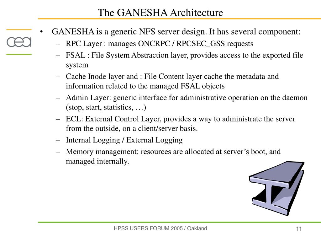 GANESHA is a generic NFS server design. It has several component:
