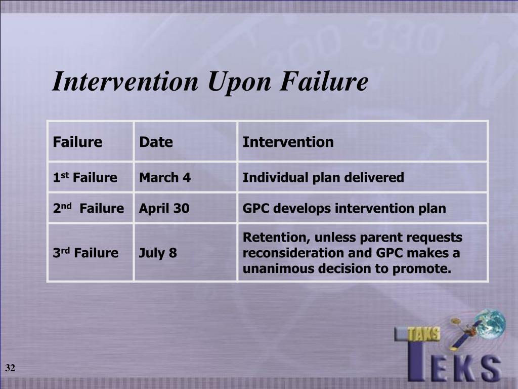 Intervention Upon Failure