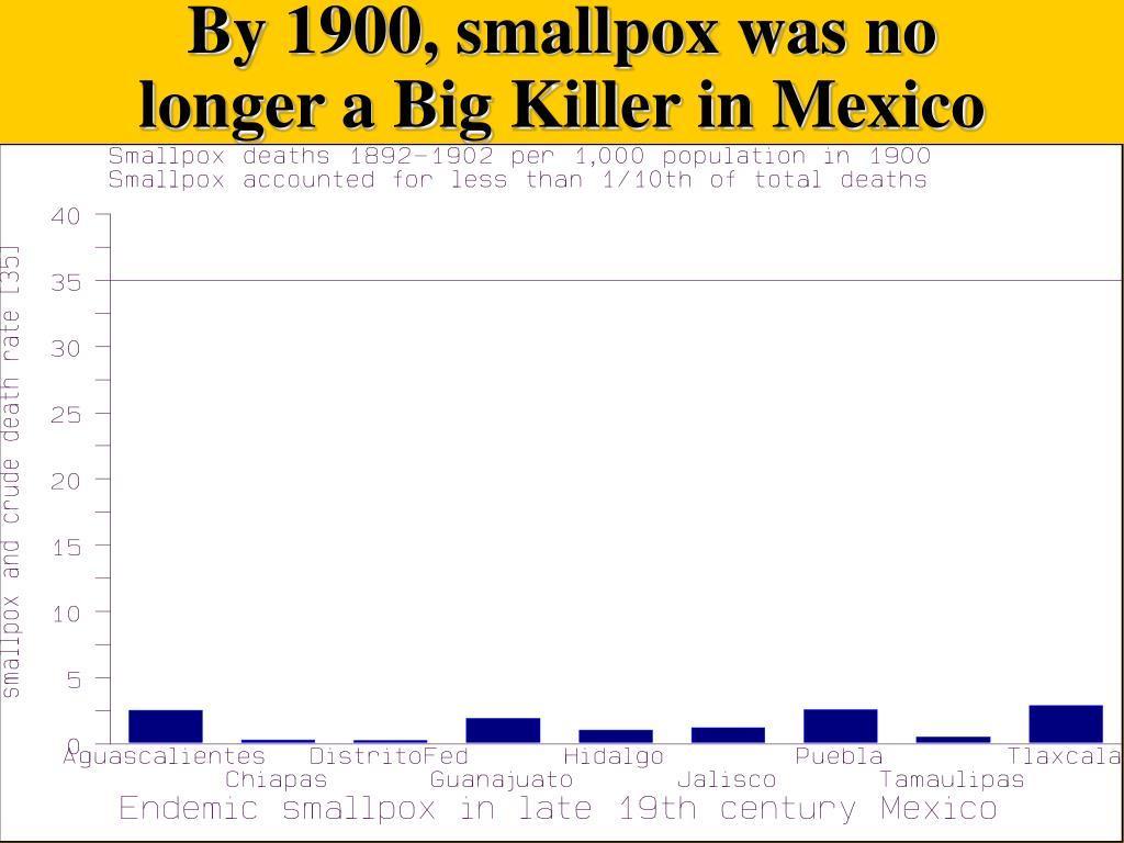 By 1900, smallpox was no longer a Big Killer in Mexico