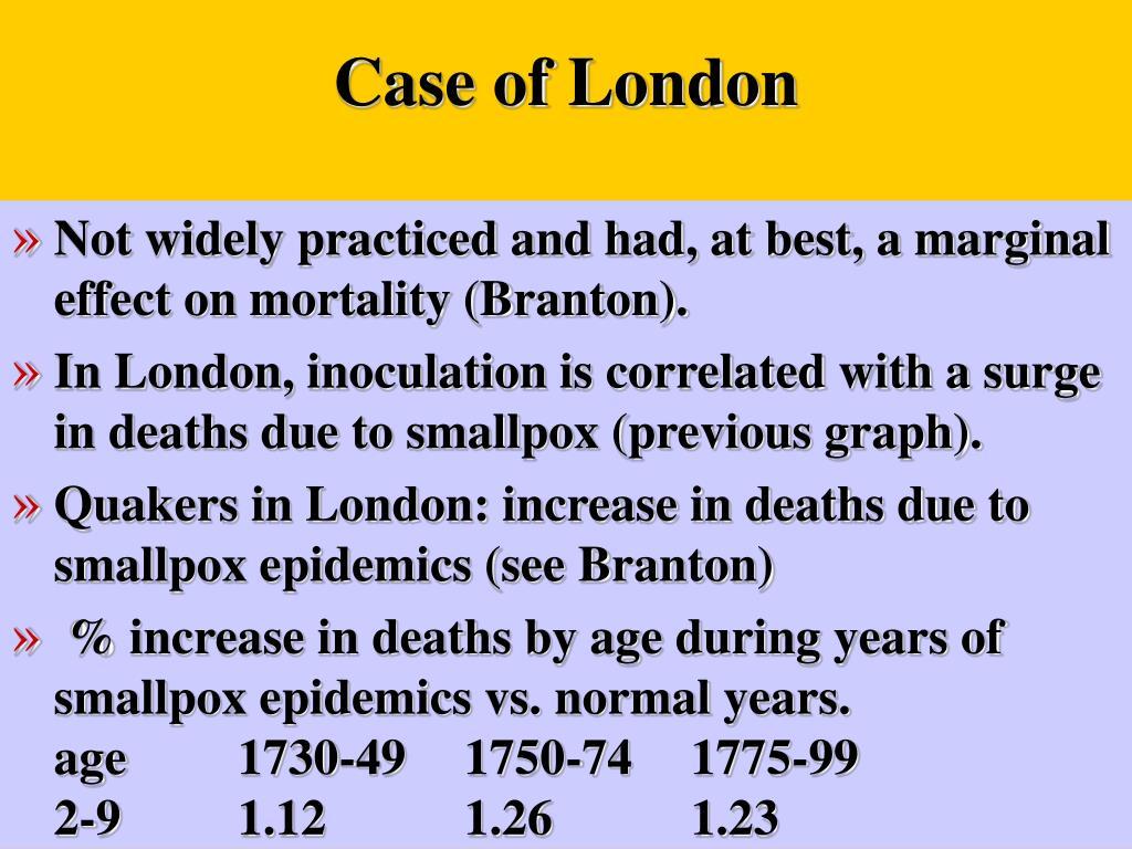 Case of London