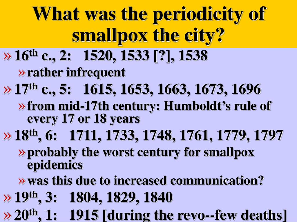 What was the periodicity of smallpox the city?