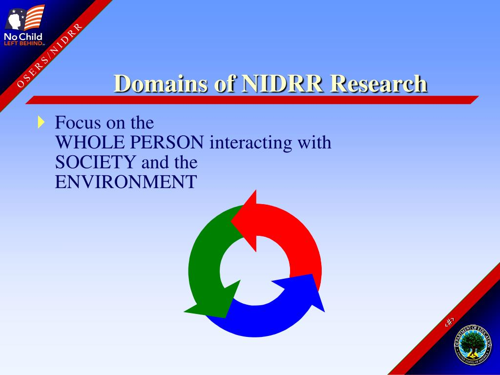 Domains of NIDRR Research