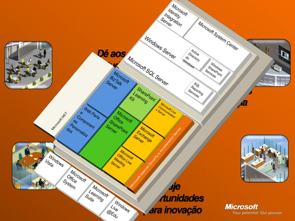 Microsoft Identity Integration Server