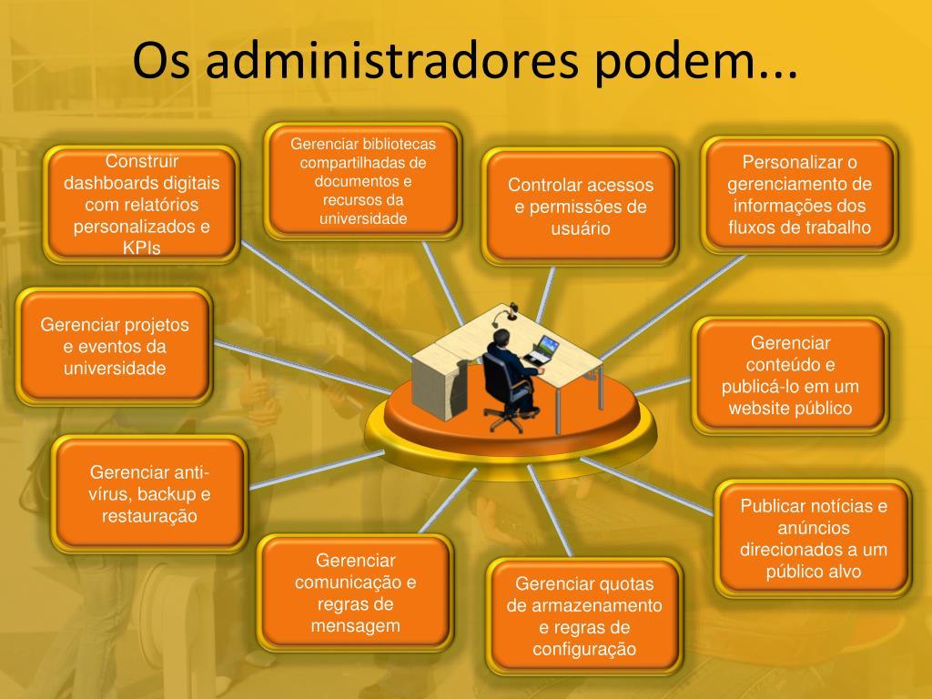 Os administradores podem...