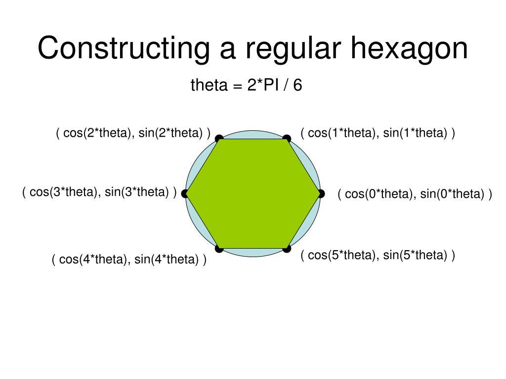 Constructing a regular hexagon