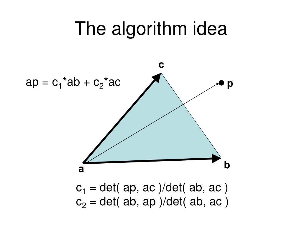 The algorithm idea