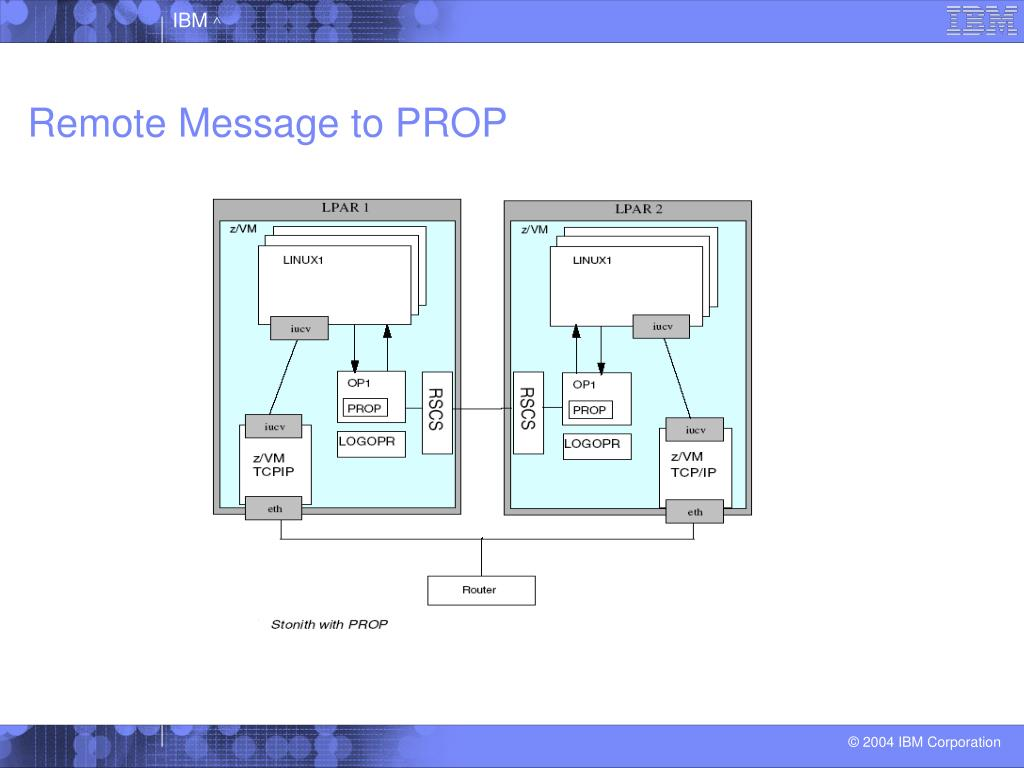 Remote Message to PROP