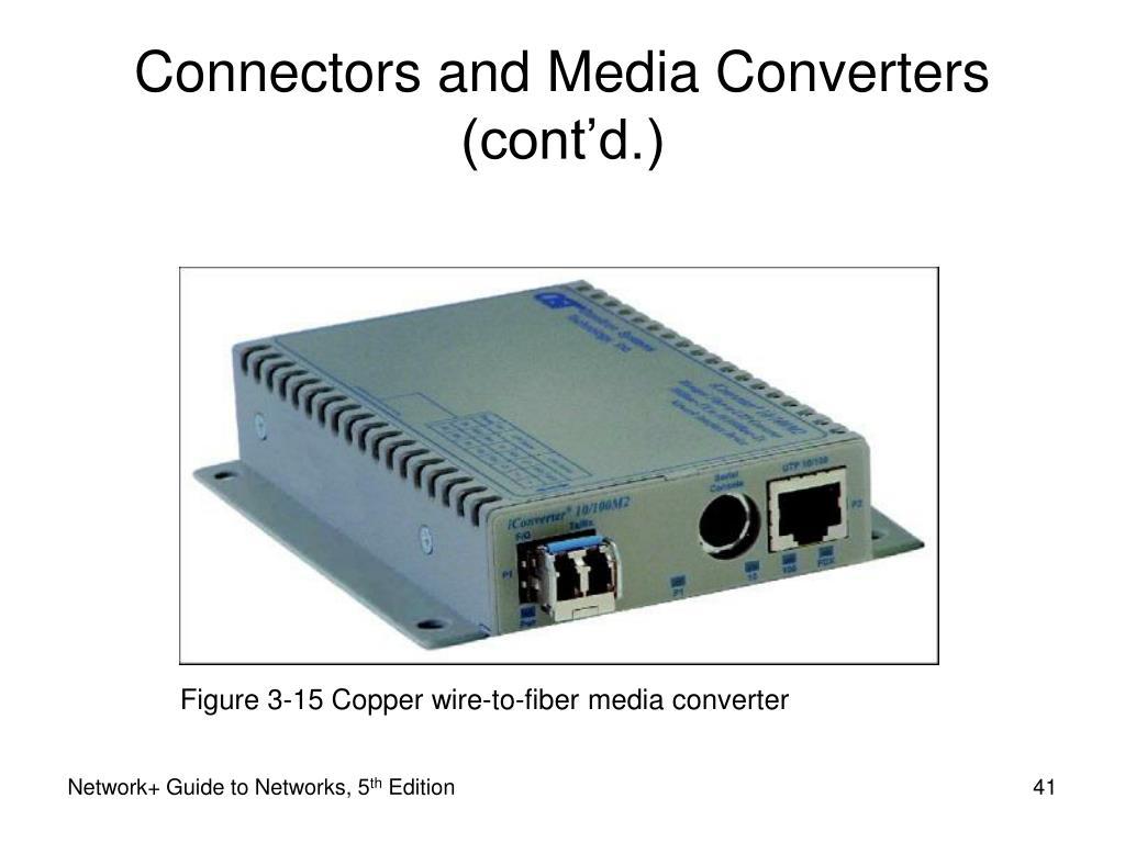 Figure 3-15 Copper wire-to-fiber media converter