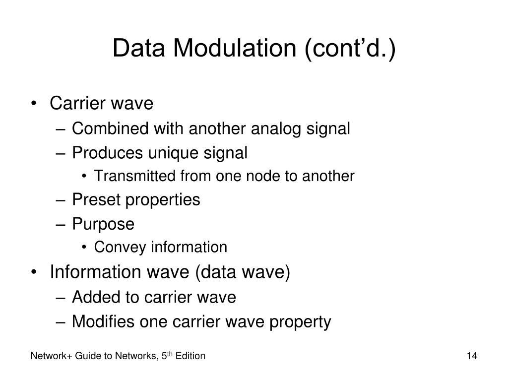Data Modulation (cont'd.)