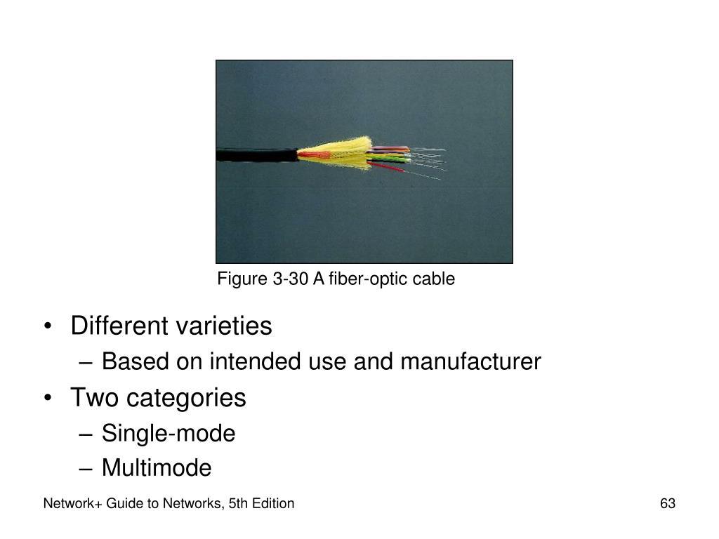 Figure 3-30 A fiber-optic cable