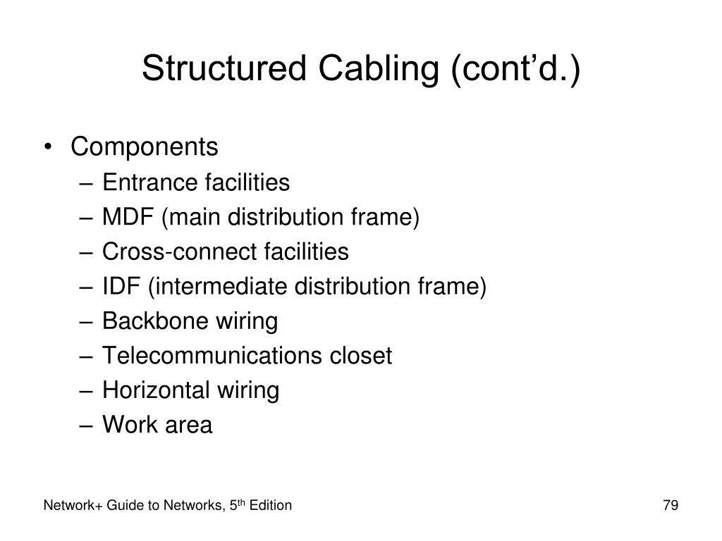 Structured Cabling (cont'd.)