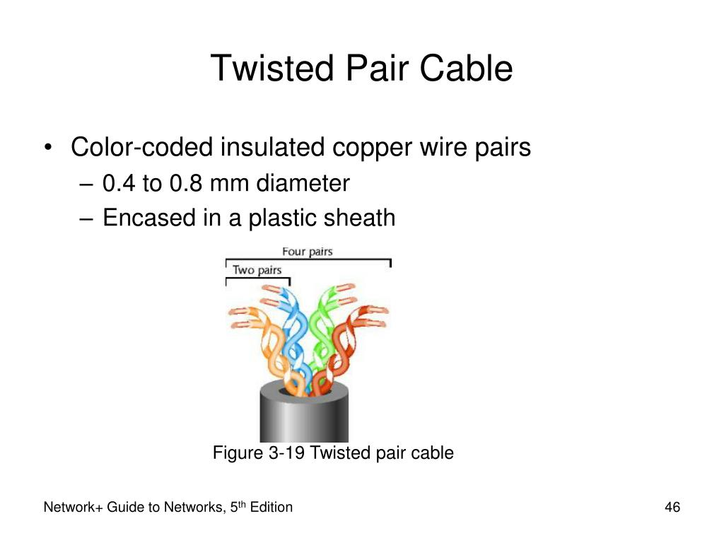 Figure 3-19 Twisted pair cable