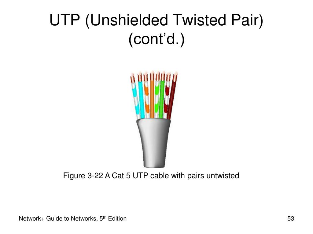 Figure 3-22 A Cat 5 UTP cable with pairs untwisted