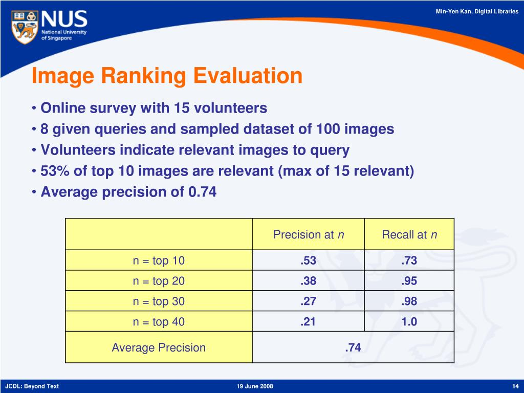 Image Ranking Evaluation
