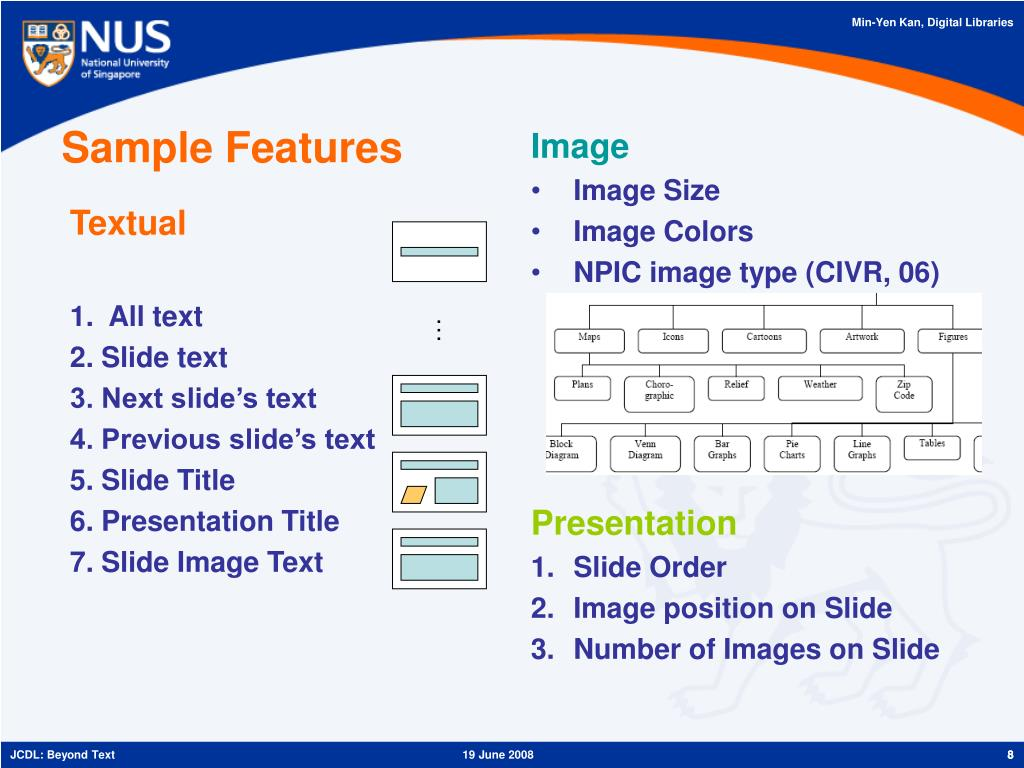 Sample Features