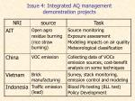 issue 4 integrated aq management demonstration projects