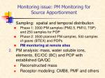 monitoring issue pm monitoring for source apportionment