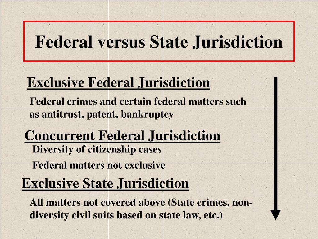 Federal versus State Jurisdiction