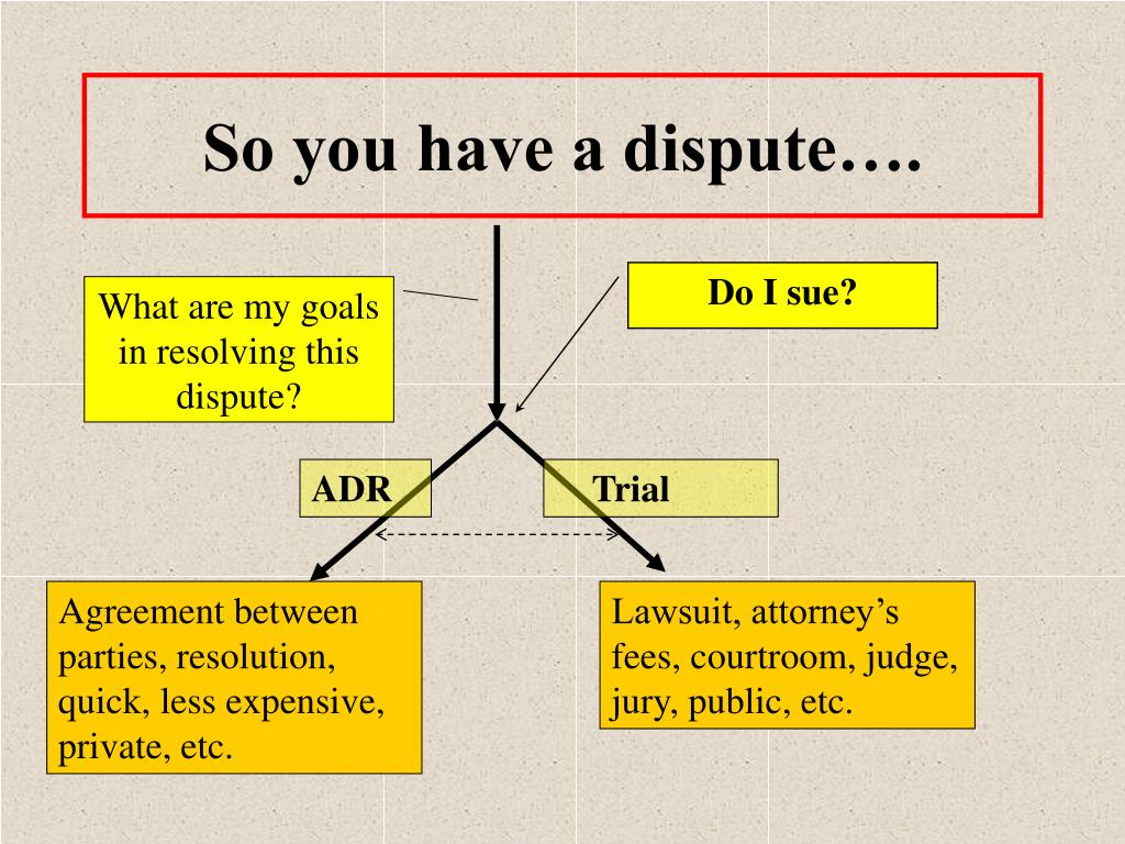 So you have a dispute….