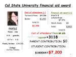 cal state university financial aid award