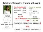 cal state university financial aid award9