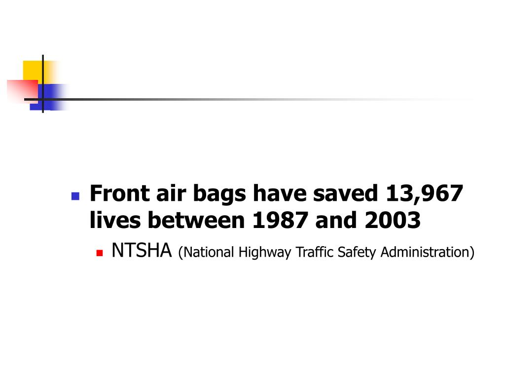 Front air bags have saved 13,967 lives between 1987 and 2003
