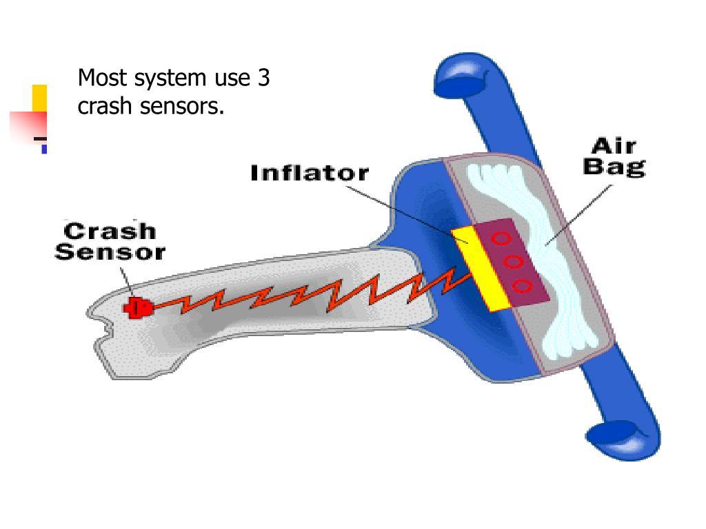 Most system use 3 crash sensors.