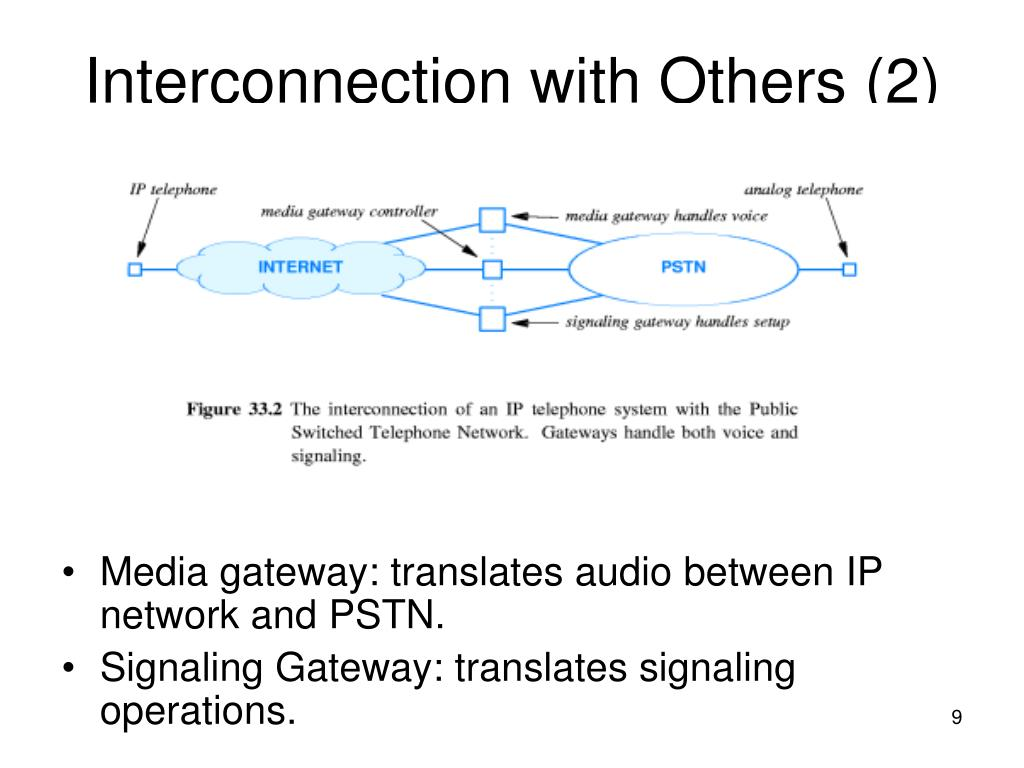 Interconnection with Others (2)