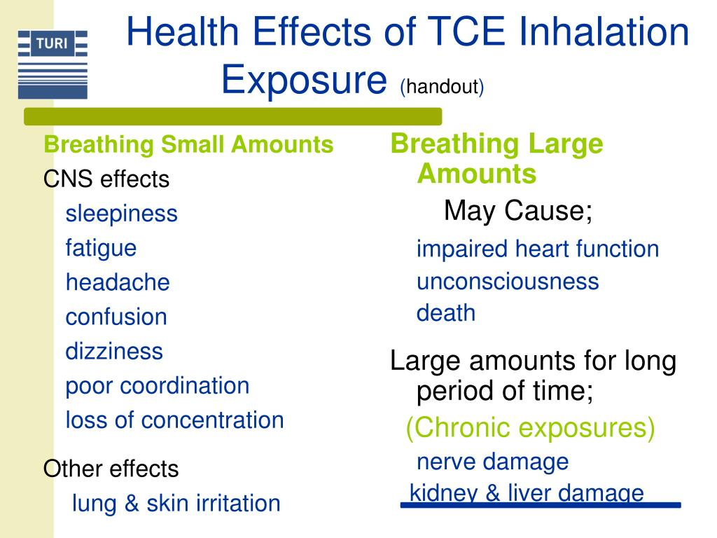 Health Effects of TCE Inhalation        Exposure