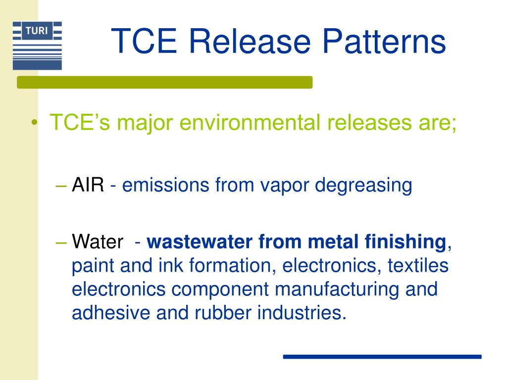 TCE Release Patterns