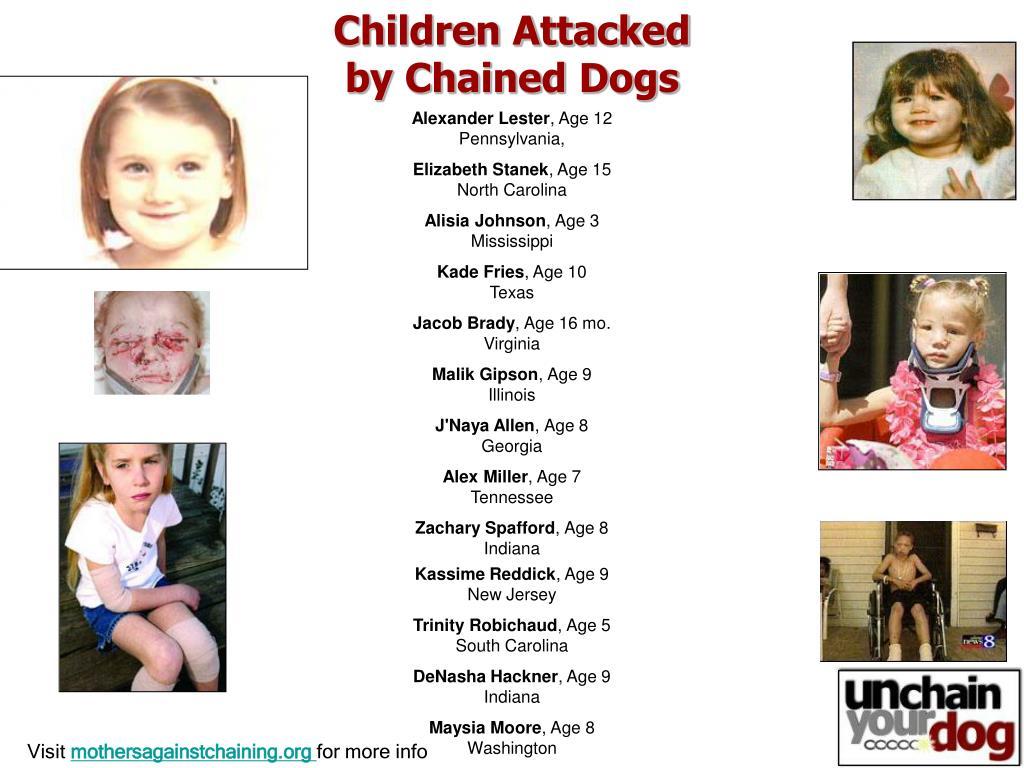 Children Attacked