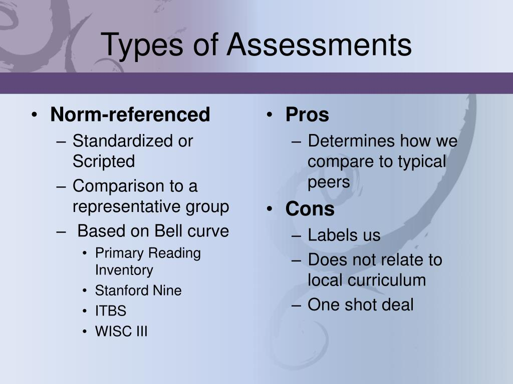 Types of Assessments