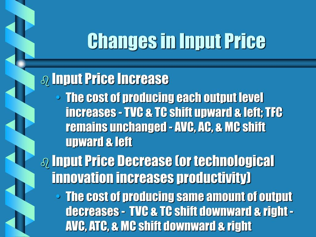 Changes in Input Price