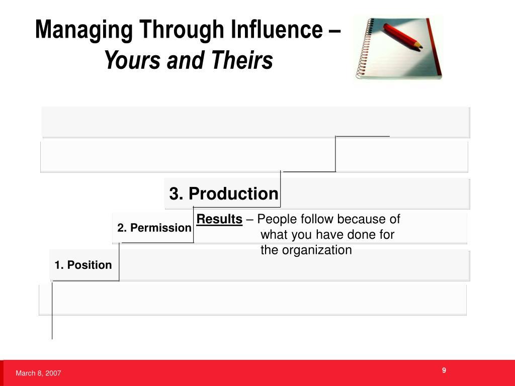 Managing Through Influence –
