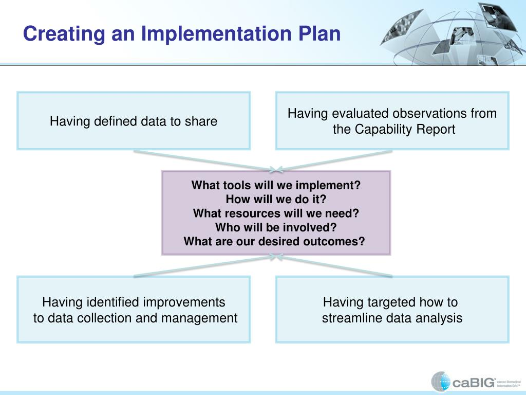 Creating an Implementation Plan