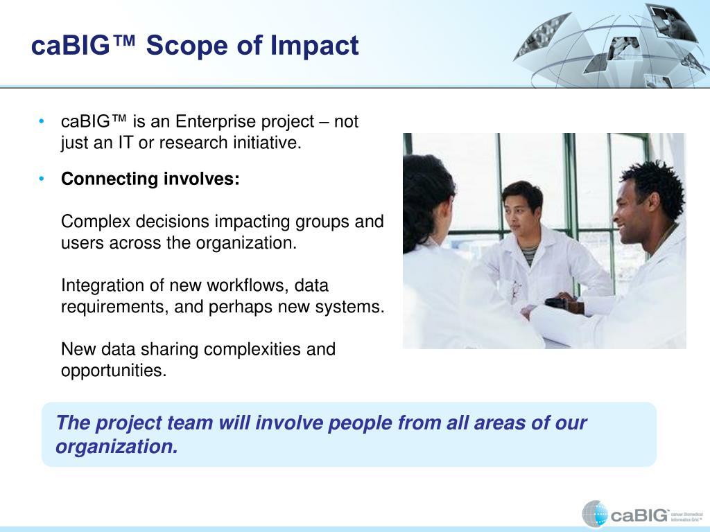 caBIG™ Scope of Impact